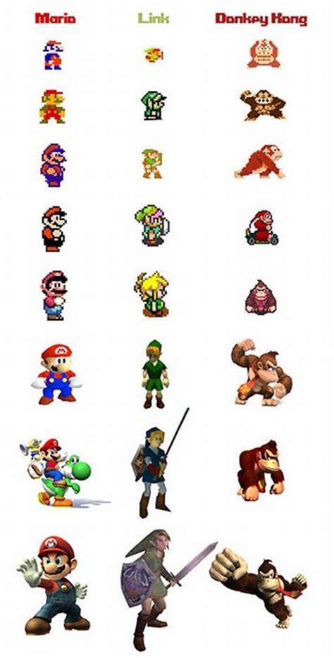 evolution tpe different types of evolution 54 pics