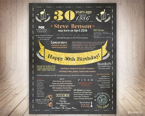 21 best birthday posters images on pinterest birthday