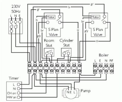 honeywell pipe stat wiring diagram honeywell 3000