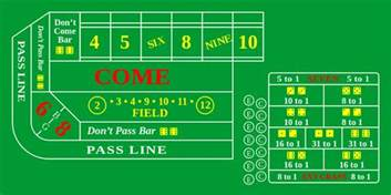 free craps and strategy articles only