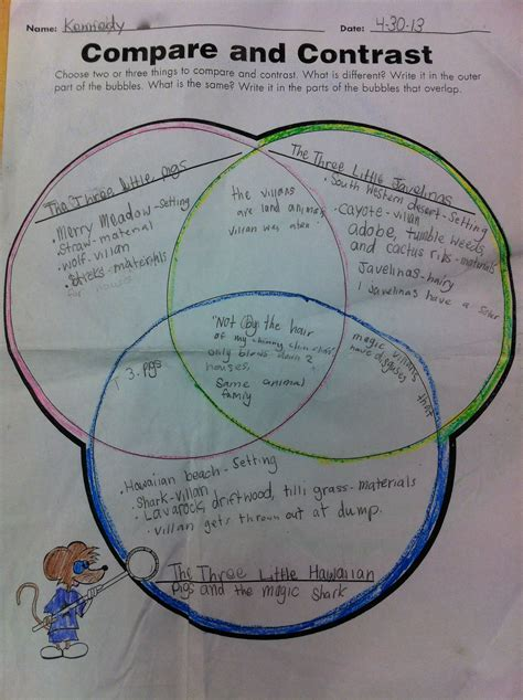 compare and contrast diagrams piggy venn diagram compare contrast with the three