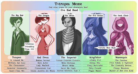 tv tropes tv tropes meme villains by hannimble on deviantart