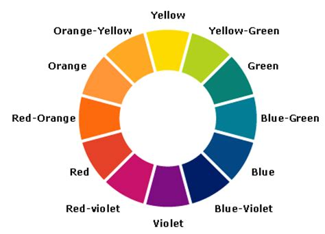 types of orange color units englishforteens14