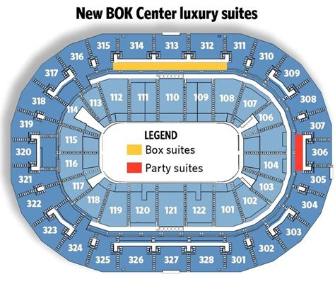 bok center tulsa seating chart bok center seating chart suites bok center view from