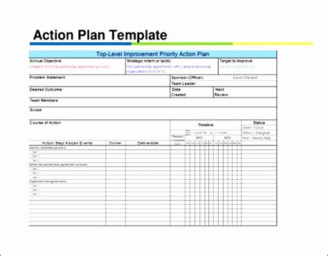 donor cultivation plan template deployment plan template gallery template design ideas