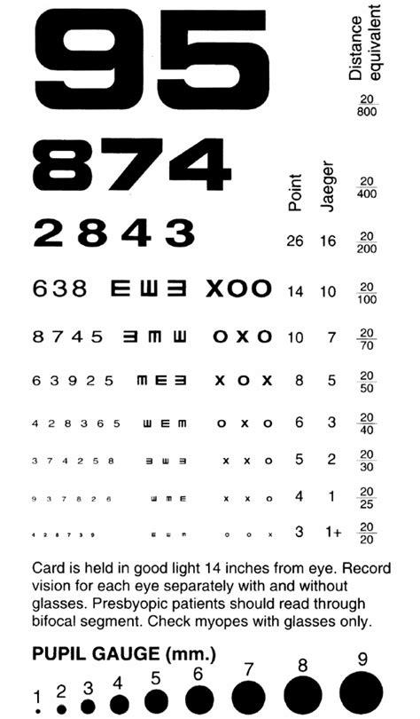 printable eye chart near vision free printable rosenbaum eye chart decorativestyle org