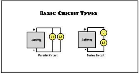 electrical circuits basics images