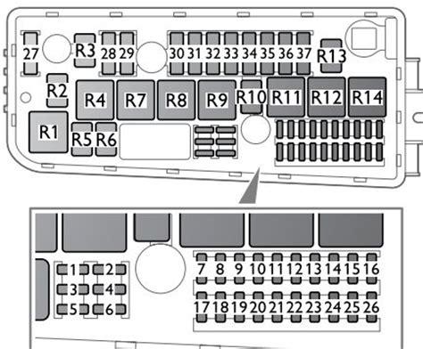 saab    fuse box diagram auto genius