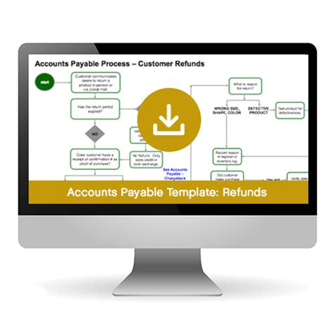 accounts payable manual template accounts payable process template for customer refunds