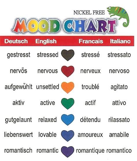 sle mood chart a ogni generazione il suo cambia colore un team di