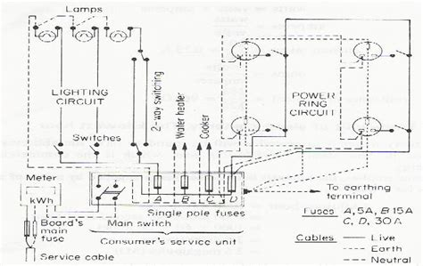 delighted domestic electric supply pictures inspiration