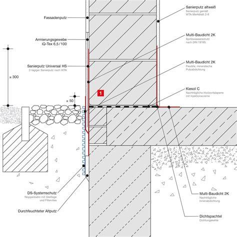 Sockel Spritzwasserschutz einschaliges mauerwerk feuchte und salzbelastet remmers sockelfiebel