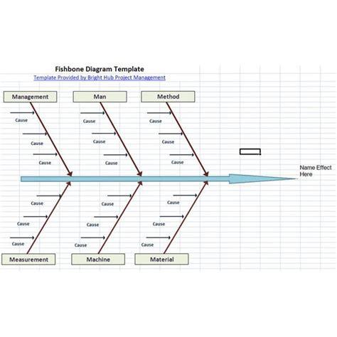 Fishbone Template Excel by Fishbone Diagram 1 Lean Kaizen Muda Waste 5s
