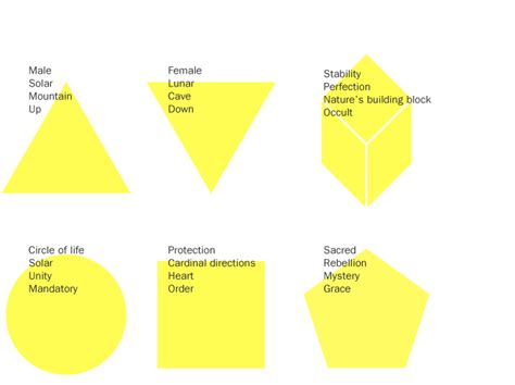 design definition of shape informform glossary