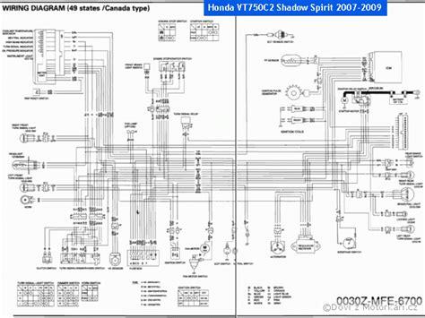 2007 honda shadow wiring diagram wiring diagram