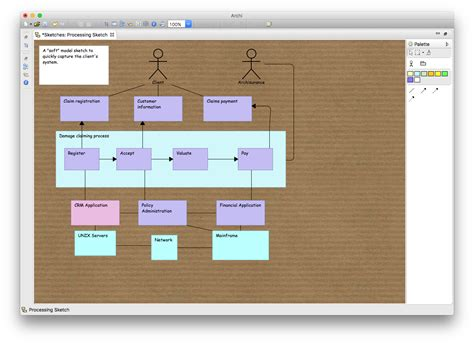 sketchbook text tool archi free archimate modelling tool