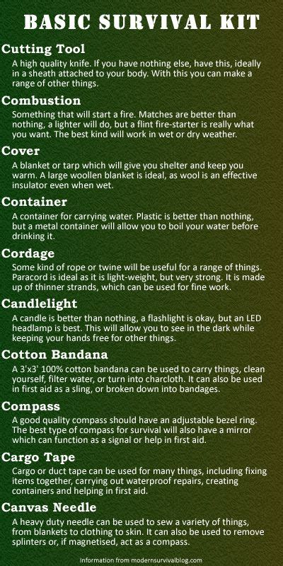 forgotten survival items the top 25 items that you forgot to add to your survival kit until now books best 25 dave canterbury ideas on survival
