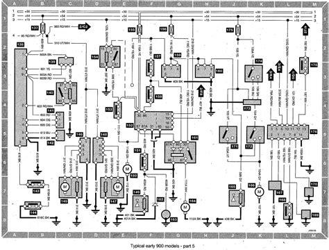 1997 Saab 900 Wiring Diagram Wiring Diagram Database