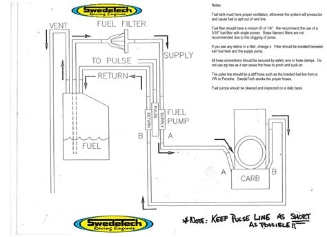 bmw e46 horn wiring diagram bmw just another wiring site