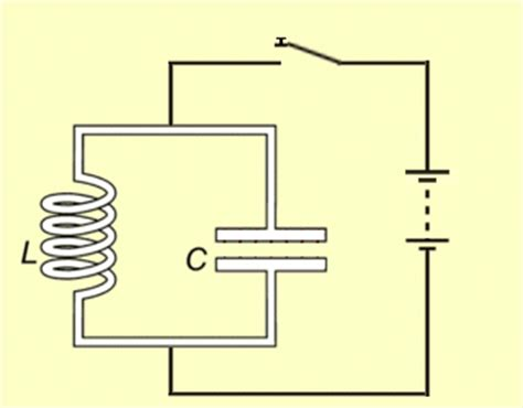 how a capacitor works in a circuit how a diode works