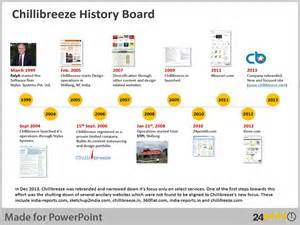 history template powerpoint visualize your organization s history with 24point0 s