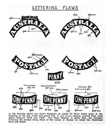 tattoo font generator cyrillic tattoo lettering serbian cyrillic free african styles