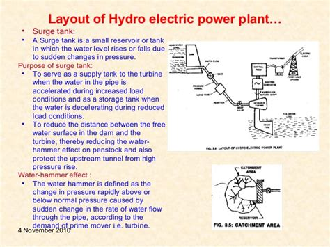layout plan of hydro power plant hydro electric power plant