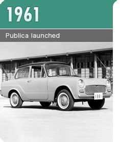toyota company website toyota motor corporation global website 75 years of toyota