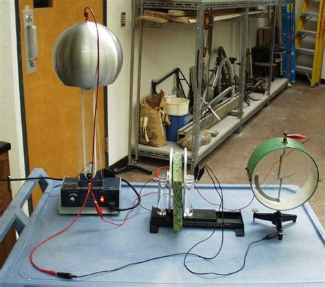 parallel plate capacitor lab physics capacitor coursework 28 images capacitors and dielectrics physics 301 moved