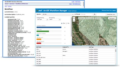 arcgis workflow manager for server gis career development why esri why not esri careers are