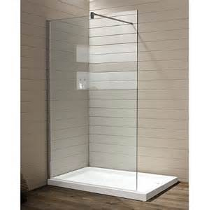 2 things you should check when buying glass shower panels