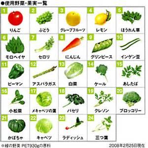 Aoba rakuten global market green vegetables pet 930 g x 12