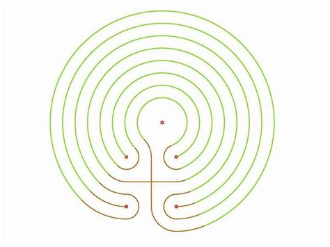 tips on how to build a labyrinth in5d esoteric metaphysical and spiritual database in5d