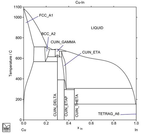 argon phase diagram pin phase diagram of argon 1975png wikimedia commons on