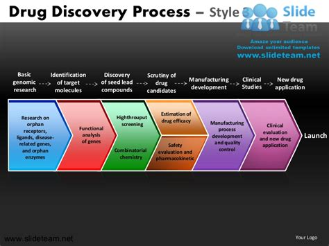 design powerpoint slideshare how to make create genomic research target molecules drug