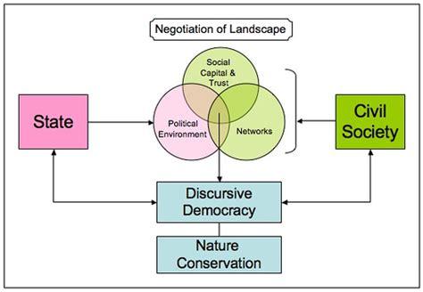 conceptual framework for dissertation conceptual framework dissertation