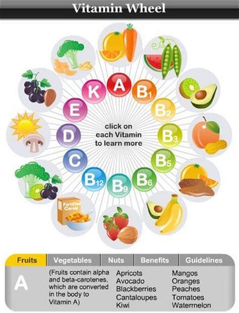 vegetables vitamin d get the hooked to vitamin d vegetables