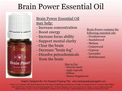 Brain Power Living Essential 5ml Brain Power Living Essential Tips