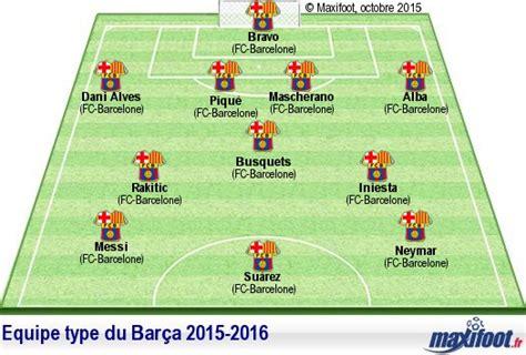Calendrier F C Barca Fc Barcelone Bilan R 233 Sultat Actu Effectif Et Temps De Jeu