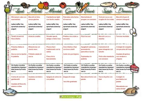 alimentazione plank dieta plank menu ecco come funziona la dieta che ti fa