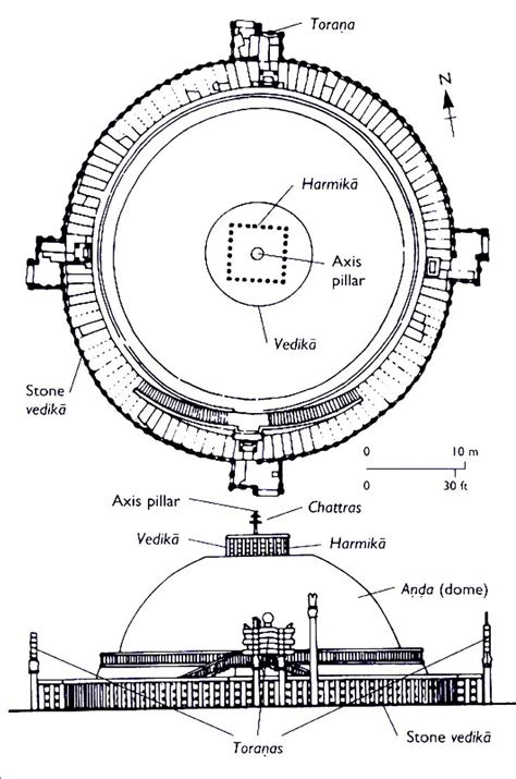 buddhist temple floor plan 192 great stupa at sanchi plan and elevation madhya