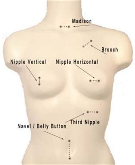 tattoo pain vs nipple piercing pain professional tattoo piercing studio liverpool piercing