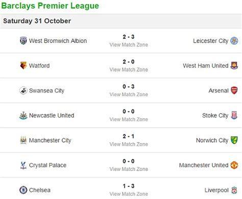 epl results live crystal palace 0 0 manchester united results swansea 0 3