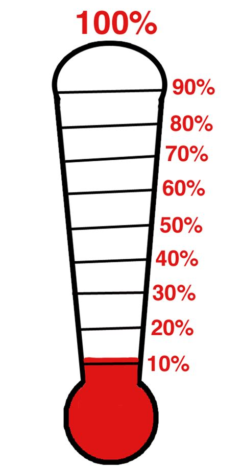fundraising goal chart template money thermometer template clipart best