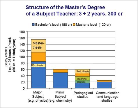 Study Mba In Finland by Thesis About Teaching Methodology