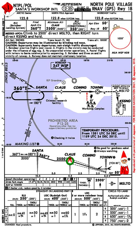 santa chart com jeppessen santa claus approach chart aviation humor aviation and planes
