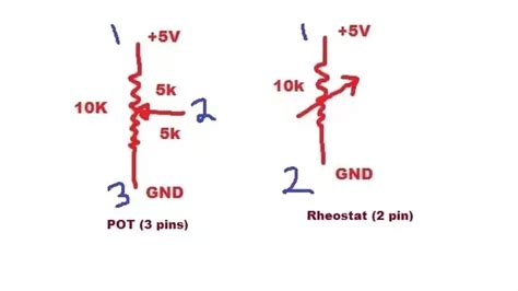 what is the difference between variable resistor and potentiometer the difference between a rheostat and a variable resistor quora