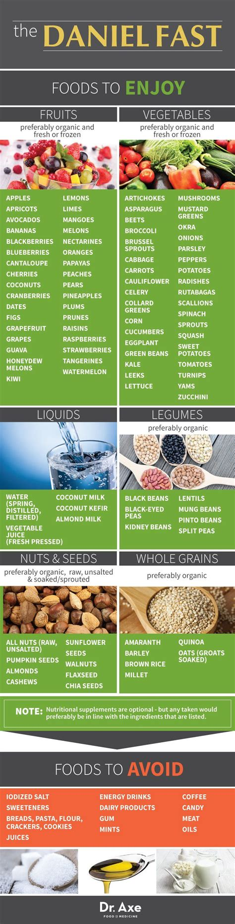 List Of Food To Eat When Detoxing From by 1000 Ideas About Daniel Plan Detox On The