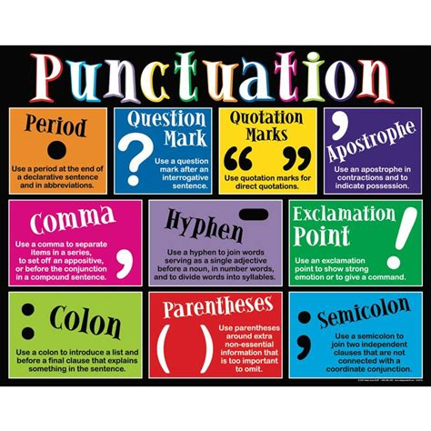 printable punctuation poster 7 best images of printable punctuation posters