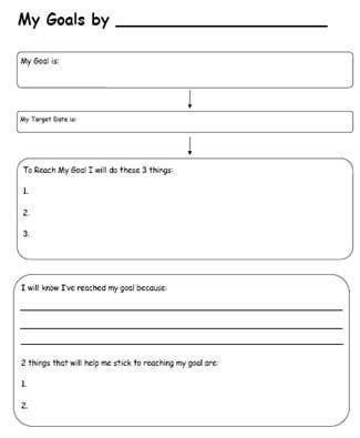 student learning goals worksheet nets t 2b allowing students to be in charge of their own digital learning wilson s quot web quot of